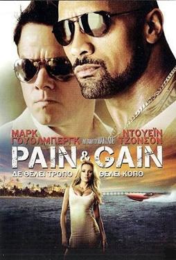 Pain-Gain
